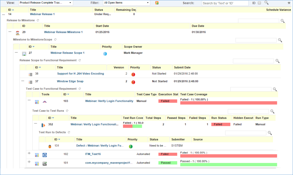 Cross-tool Traceability View from Requirements to Defect