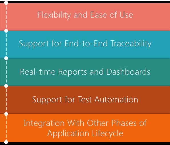 Major Criteria for Test Tools
