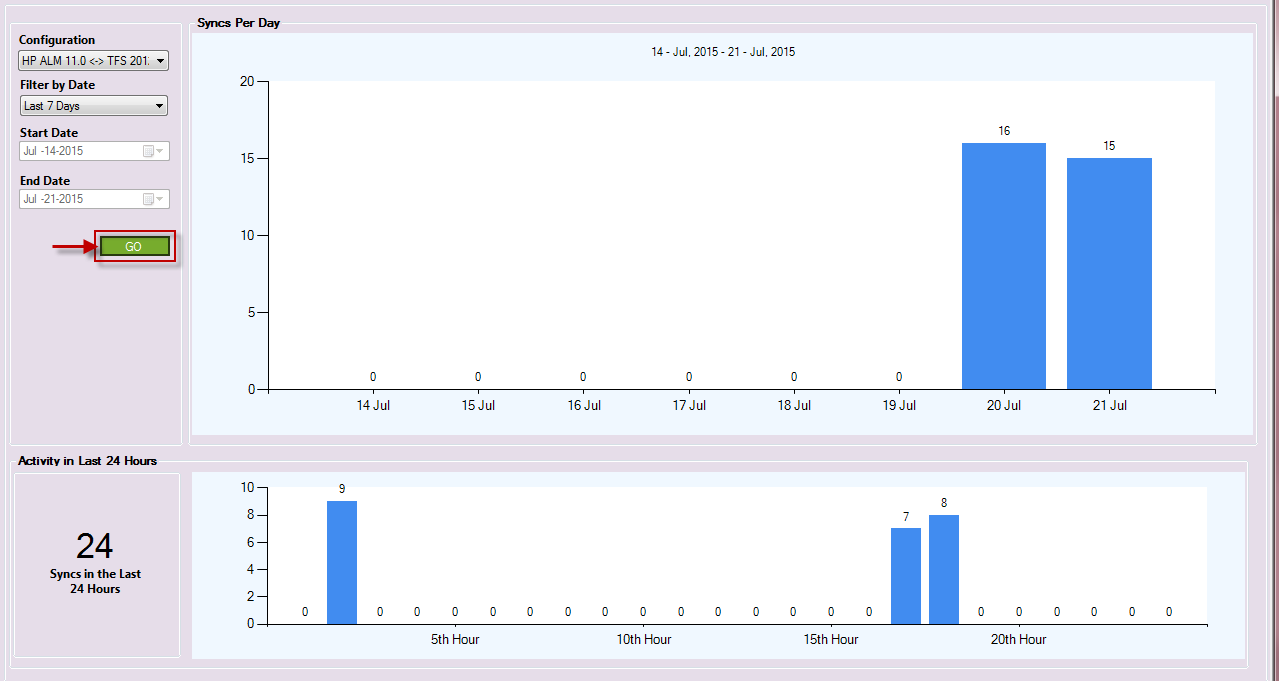 Graphical On-Screen Reports