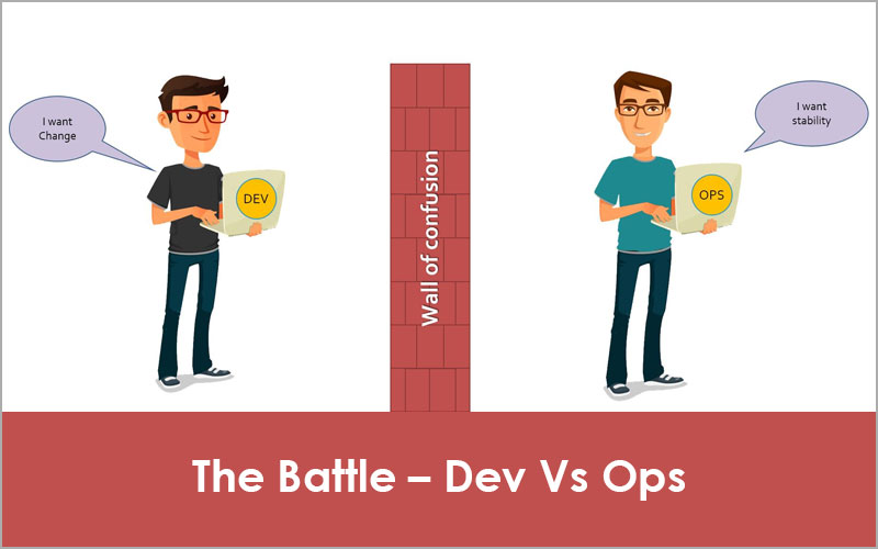 The Battle – Dev Vs Ops