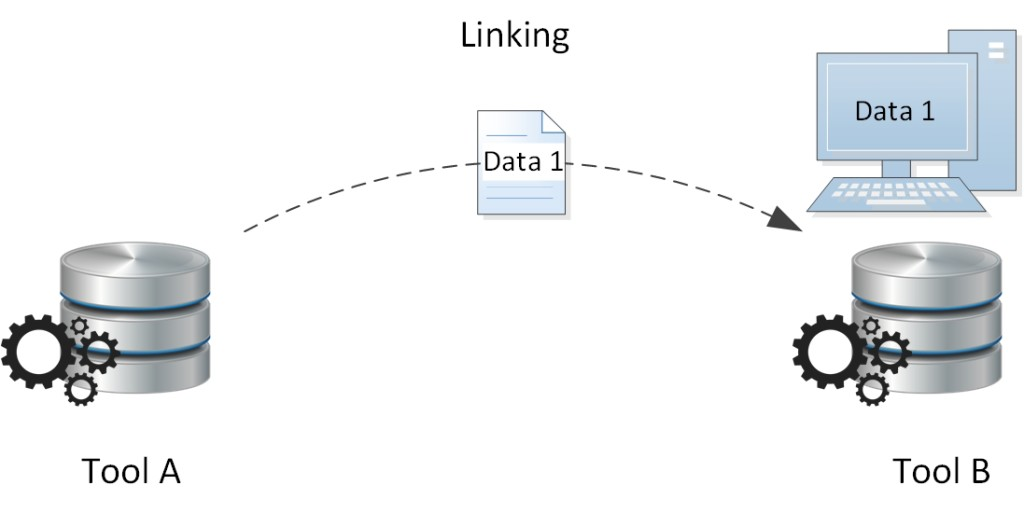 Data 1 Linking between Tools