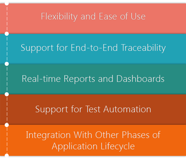 Major Criteria for Test Tools