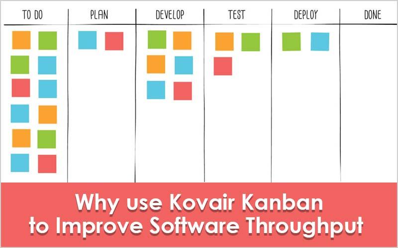 Why use Kovair Kanban to Improve Software Throughput