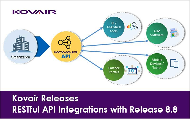Kovair Releases RESTful API Integrations with Release 8.8