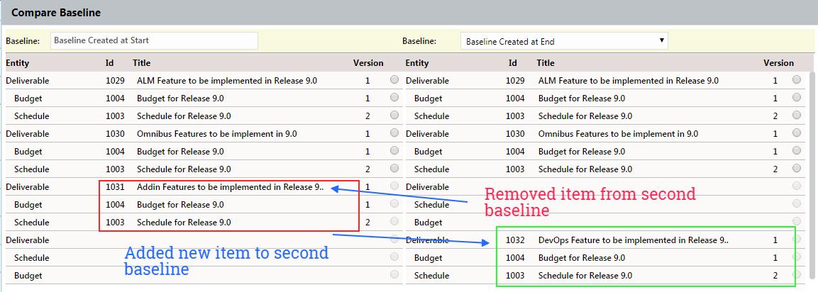 Benefits of using Kovair Baseline