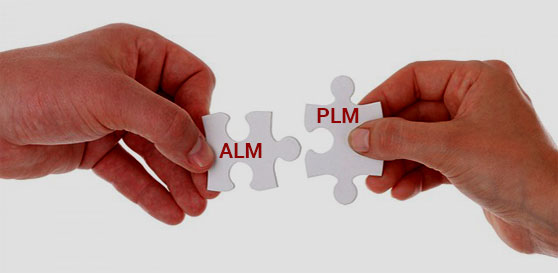 The Need for ALM-PLM integration