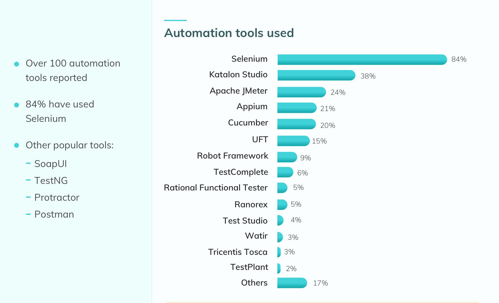 tools integration