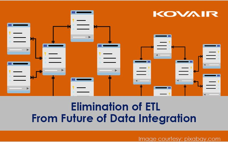 Elimination of ETL From Future of Data Integration
