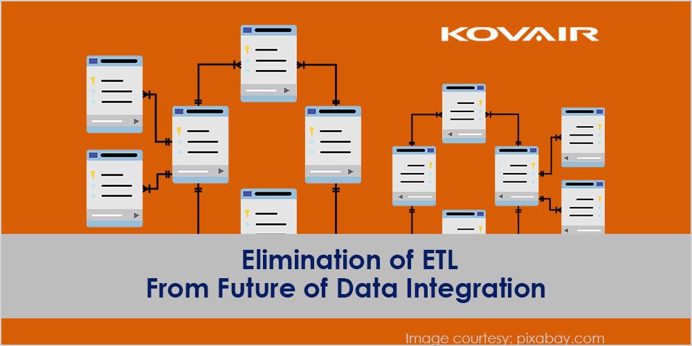 Elimination of ETL From Future of Data Integration