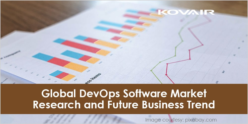 Global DevOps Software Market Research and Future Business Trend