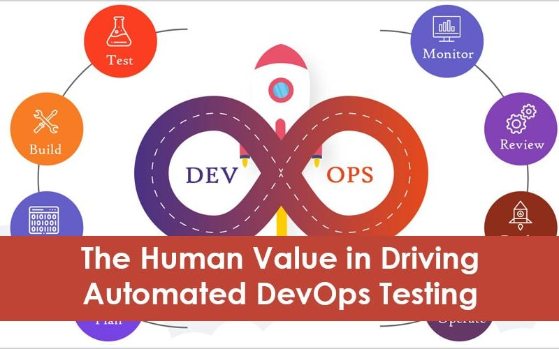 Automated DevOps Testing