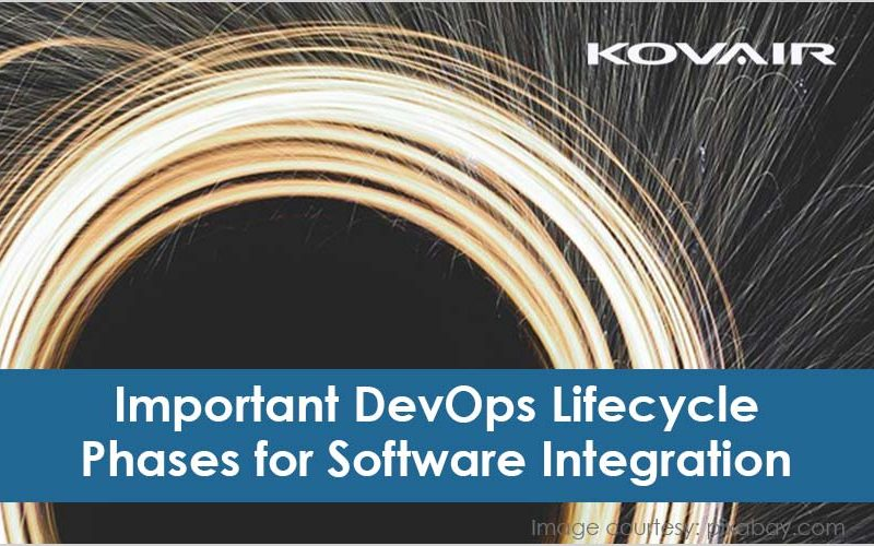 DevOps Lifecycle Phases