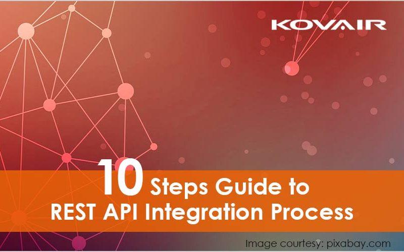 Rest API integration