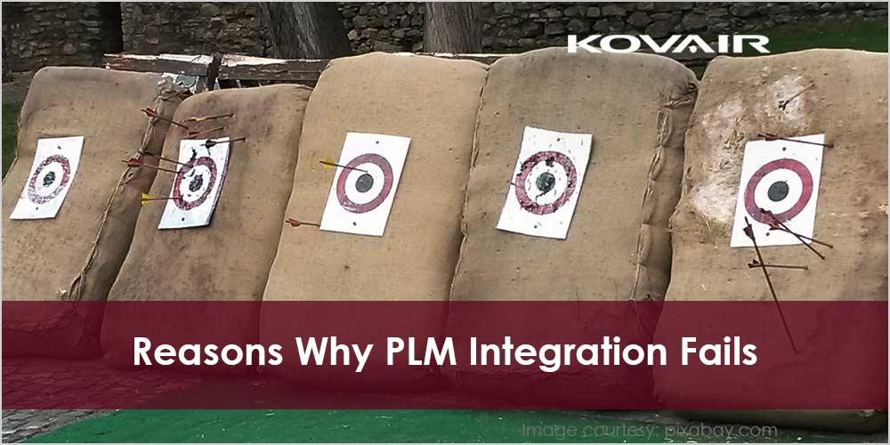 PLM Integration