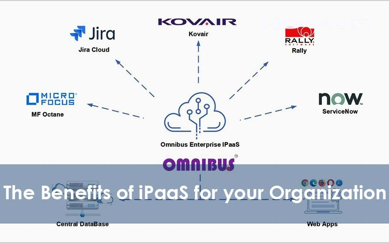 The benefits of iPaaS for your Organization