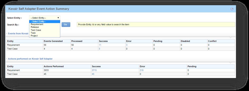 Single screen based information