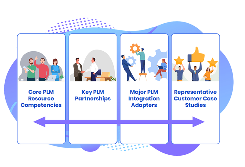 plm-alm center of excellence