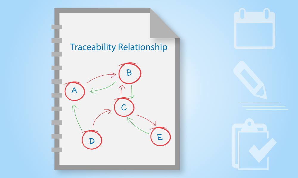 DefiningTraceability Relationship in Kovair Document