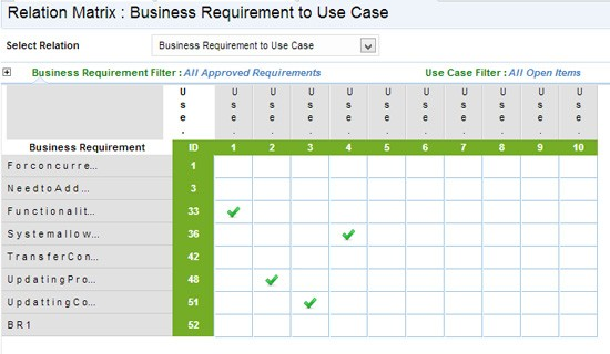 Traceability Matrix Business Requirement to Use Case