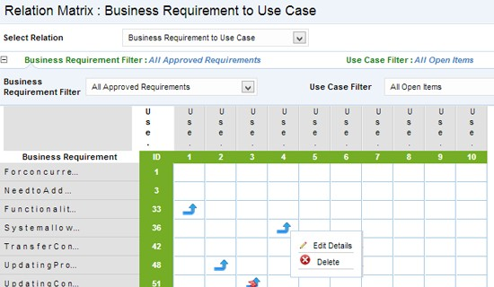 Relation Matrix Business Requirements to Use Case