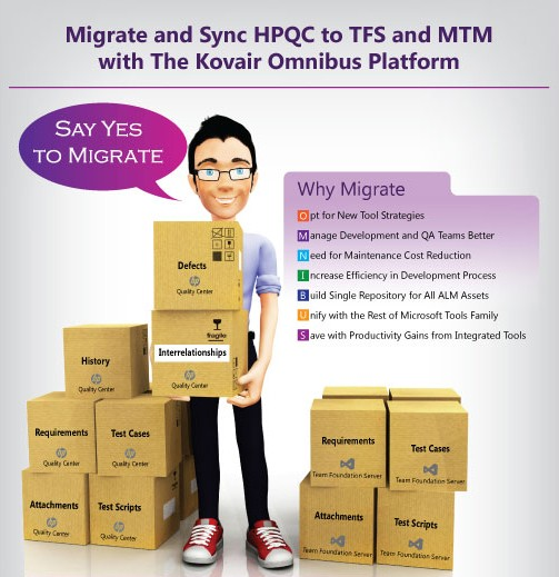 HP QC to TFS and MTM Migration