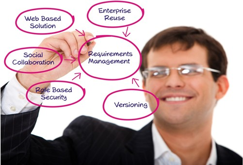 Kovair Requirements Management Process