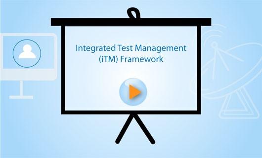 Webinar Kovair iTM Framework