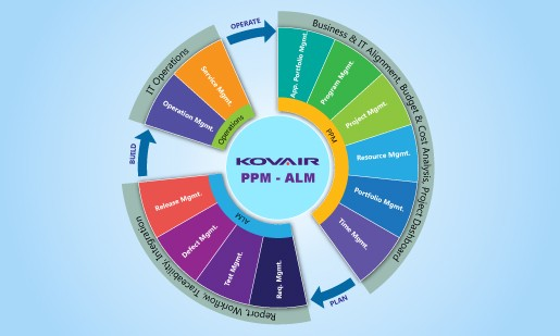 Kovair Project and Portfolio Management cover picture
